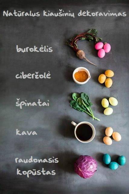 Dažyti galima ir panaudojant įvairių daržovių nuovirą.